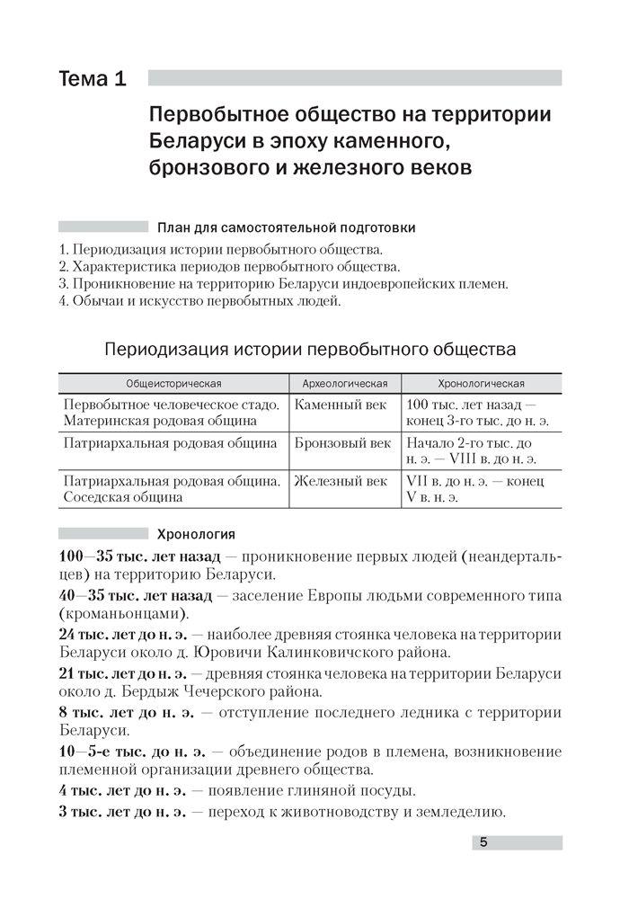 Скачать книгу опорные конспекты по истории беларуси