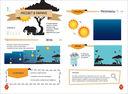 Анимация на Scratch. Программирование для детей — фото, картинка — 1