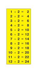 Самый быстрый способ выучить таблицу умножения — фото, картинка — 3