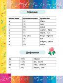 Все правила немецкого языка в схемах и таблицах — фото, картинка — 10