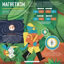 Профессор Астрокот и его приключения в мире физики — фото, картинка — 3