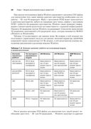 CLR via C#. Программирование на платформе Microsoft .NET Framework 4.5 на языке C# — фото, картинка — 9