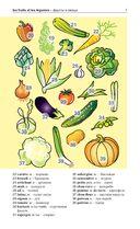 Французский язык в картинках — фото, картинка — 2