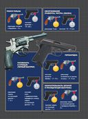Современное оружие и боевая техника — фото, картинка — 5