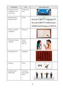 Информатика. План-конспект уроков. 9 класс — фото, картинка — 4